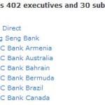 HSBC - Subsidiaries -